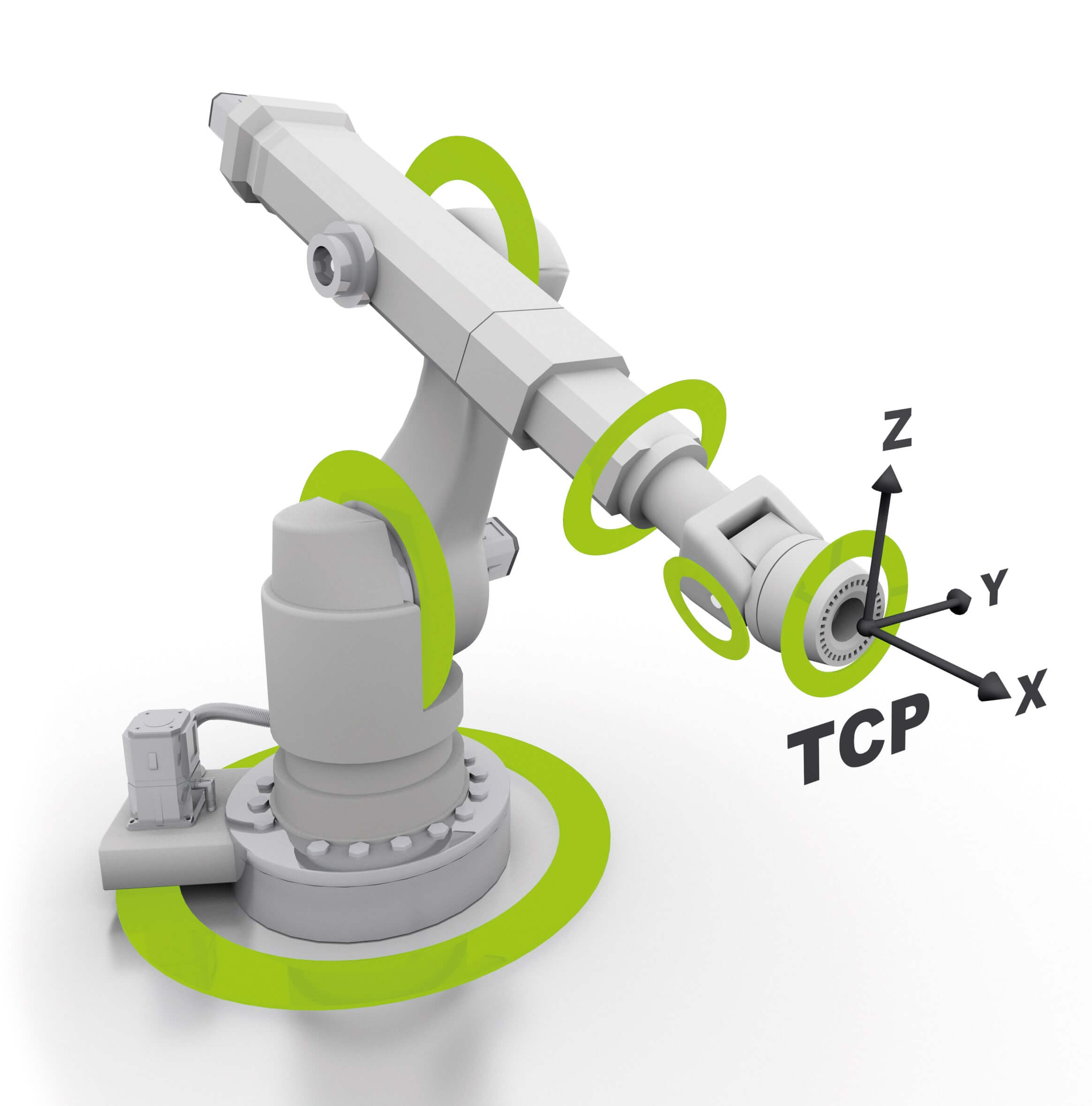 Industrial Robots: Encoders for Tool Center Point Accuracy