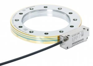 modular angle encoders