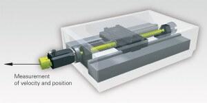 Figure 2: Position measurement in Semi-Closed Loop mode