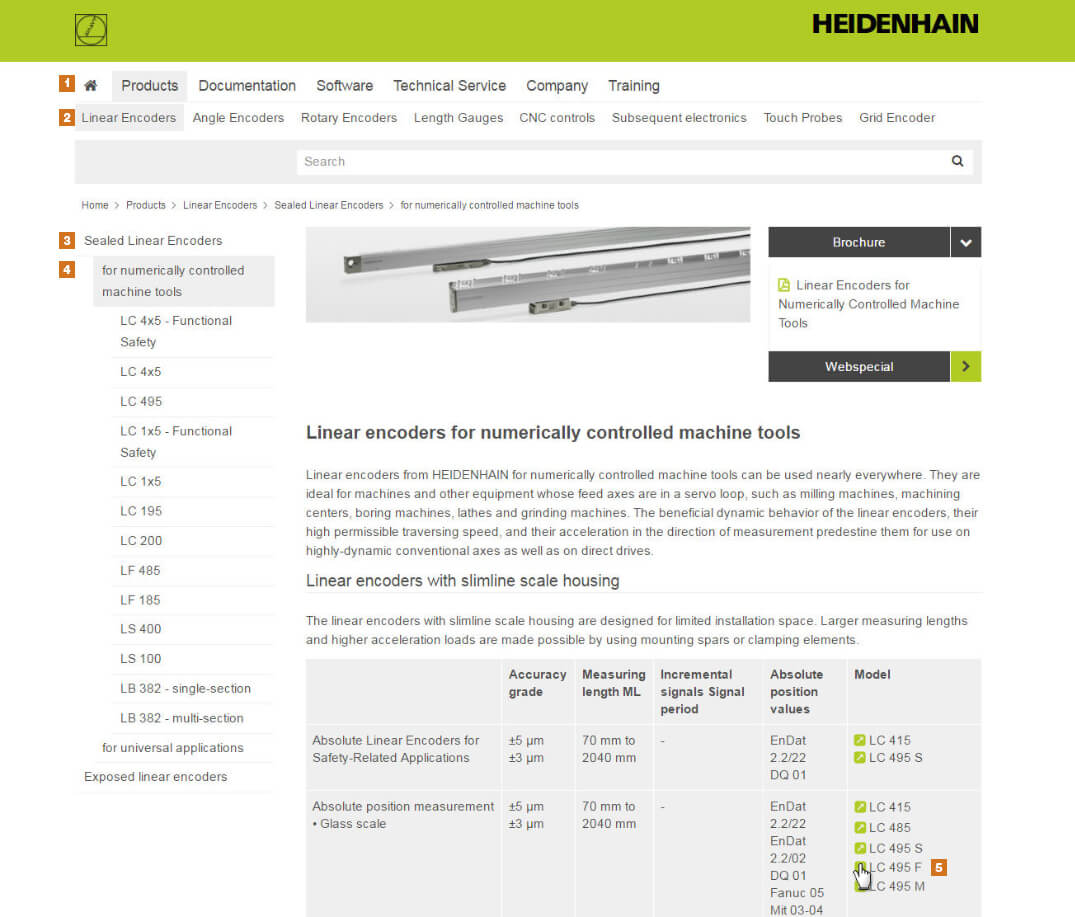 24/7 Access to CAD Models and Product Info - HEIDENHAIN