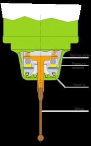 TS740